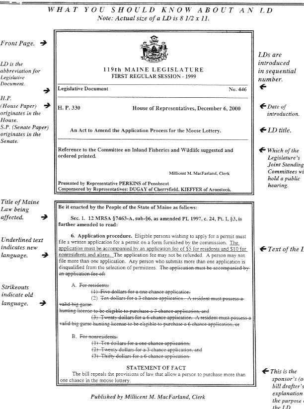 Legislative Document overview, published by Millicent M. MacFarland, Clerk